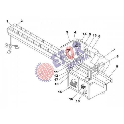 Flow Pack Packing Machine - 2